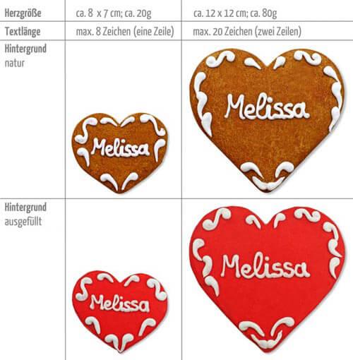 Hochzeit Tischkarte Infografik