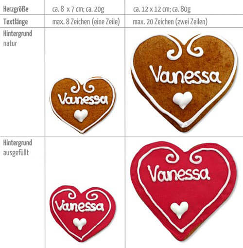 Tischkarte Hochzeit Infografik